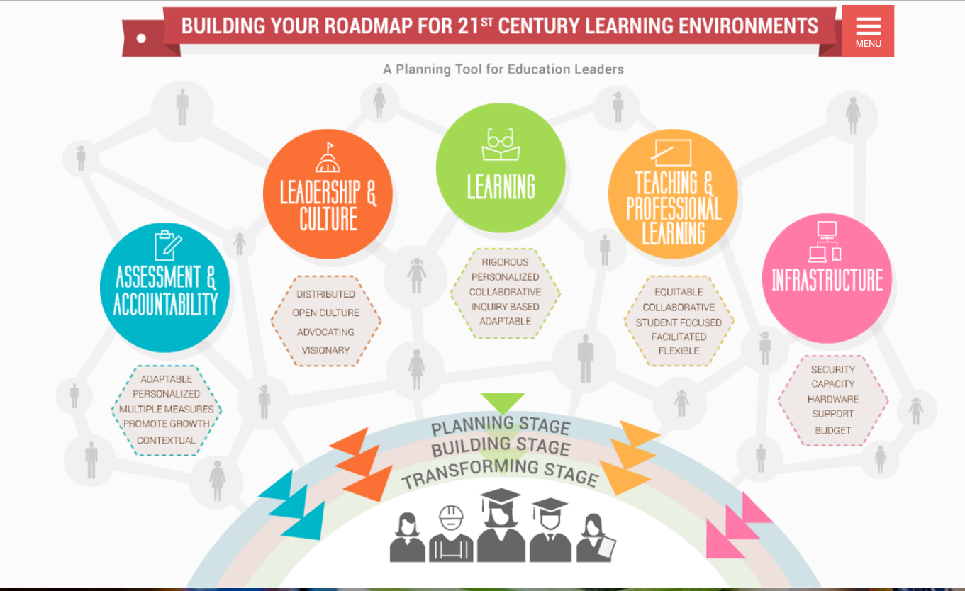 21st-century-learning